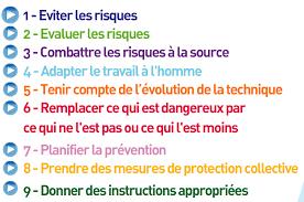Les 9 principes généraux de la prévention (9 PGP)